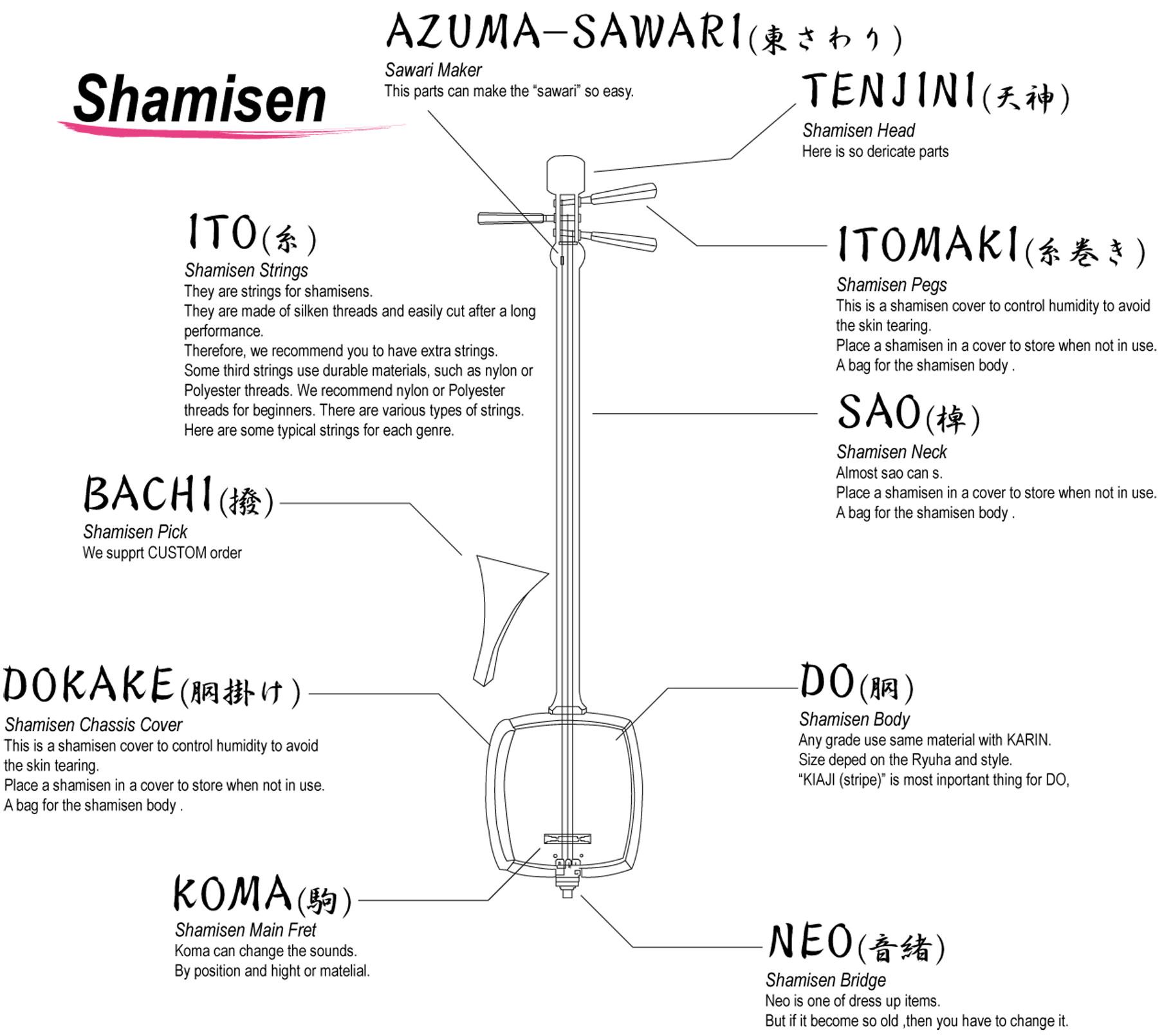 Shamisen - Overview